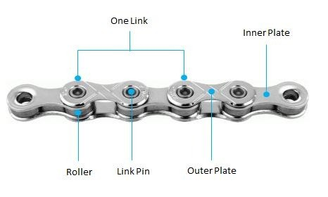 how to lubricate your bike chain